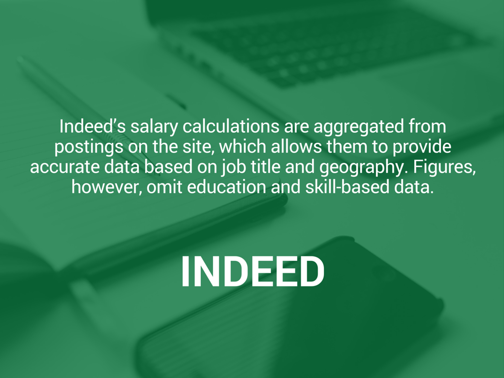 How to Get Salary Data You Can Actually USE - Slide 7