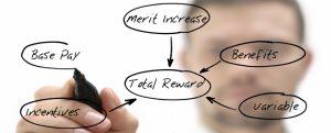 Total Rewards Program